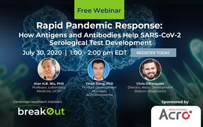 Rapid Pandemic Response: How Antigens and Antibodies Help SARS-CoV-2 Serological Test Development
