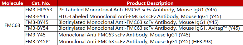 FMC63.png