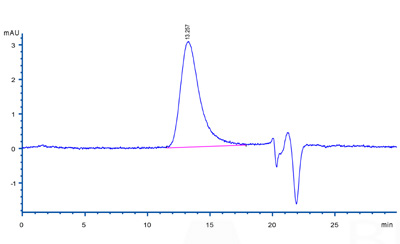 ActiveMax® Mouse VEGF164  (Cat. No. ) HPLC images